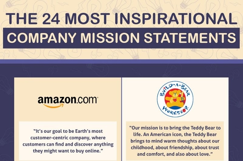 The 24 Most Inspirational Company Mission Statements intended for Company Mission Statement Examples 58422