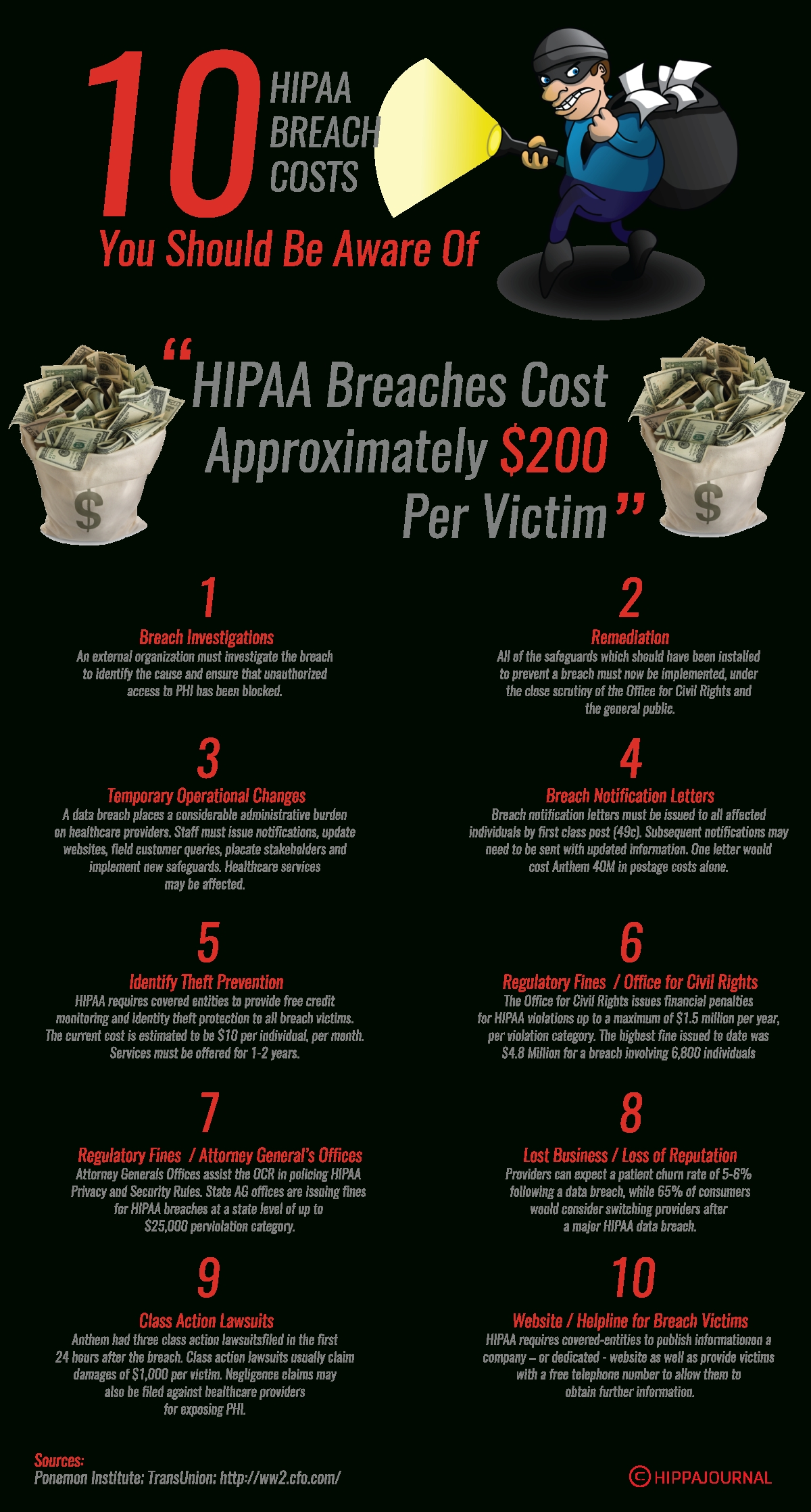 The Most Common Hipaa Violations You Should Be Aware Of within Hipaa Violation Examples 56734