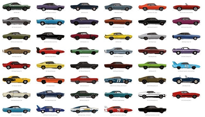The Ultimate List Of American Muscle Cars - Muscle Car throughout List Of Muscle Cars 37342