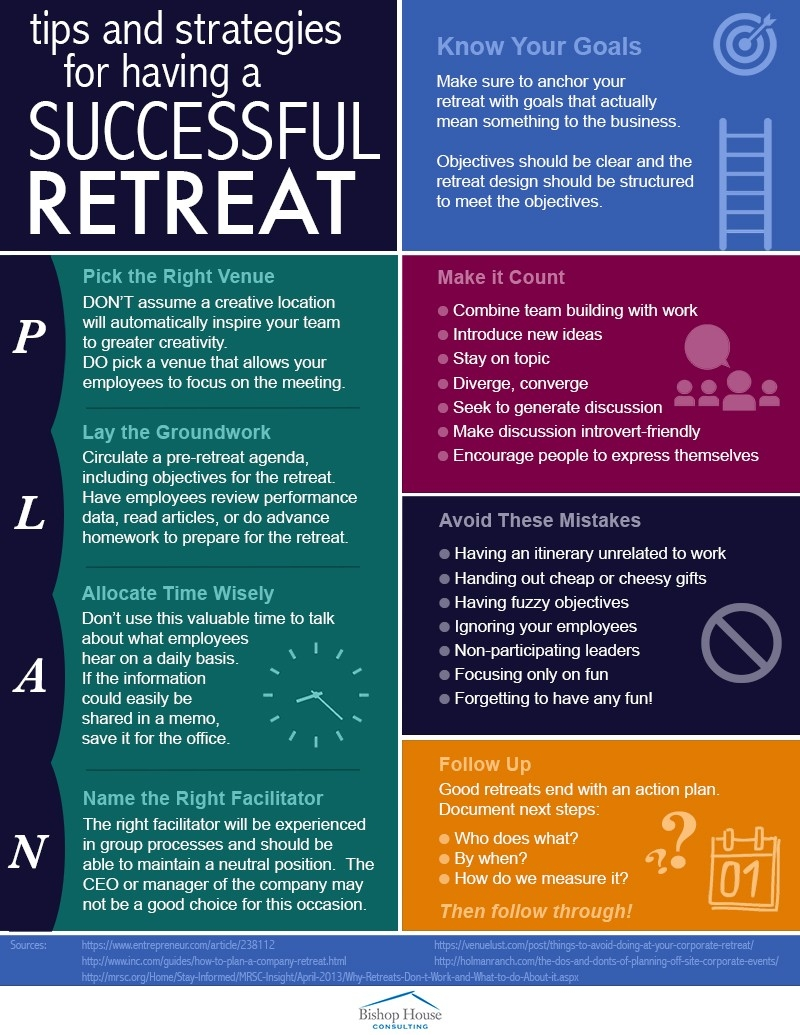 Tips And Strategies For Having A Successful Retreat - Bishop House within Corporate Retreat Ideas 38215