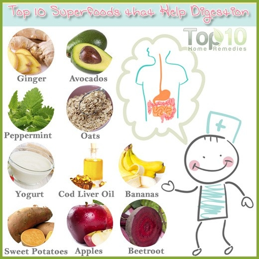 Top 10 Superfoods That Help Digestion | Top 10 Home Remedies regarding How To Help Digestion 46119