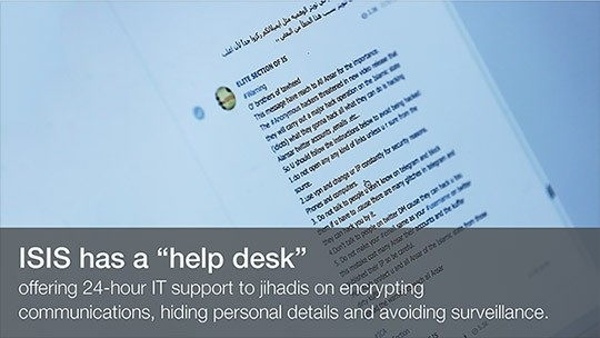 Top Questions Asked On The Isis 'help Desk' inside Isis Help Desk 45801