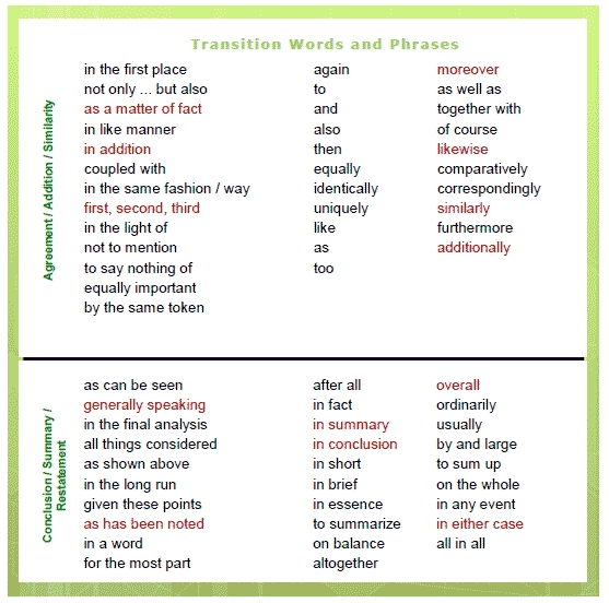 Transition Words & Phrases within Transition Word Examples 59562