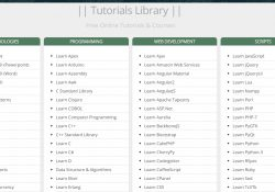 Tutorialspoint Offline Version Download 2018 [Full Website] - Pro with Angularjs Tutorial Point