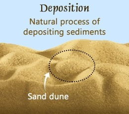 Understanding Deposition In Geology With Examples regarding Examples Of Deposition 59232