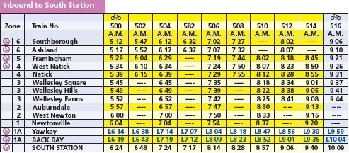 Updated – Southborough's New Commuter Rail Schedule – Starting intended for Mbta Commuter Rail Schedule 46738