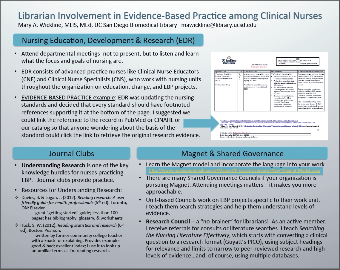 Virtual Poster 1: Librarian Involvement In Evidence-Based Practice regarding Examples Of Evidence Based Practice In Nursing 57519