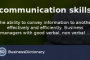 Communication Skills Definition
