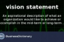 Vision Statement Definition