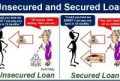 Unsecured Loan Definition