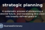 Strategic Planning Definition