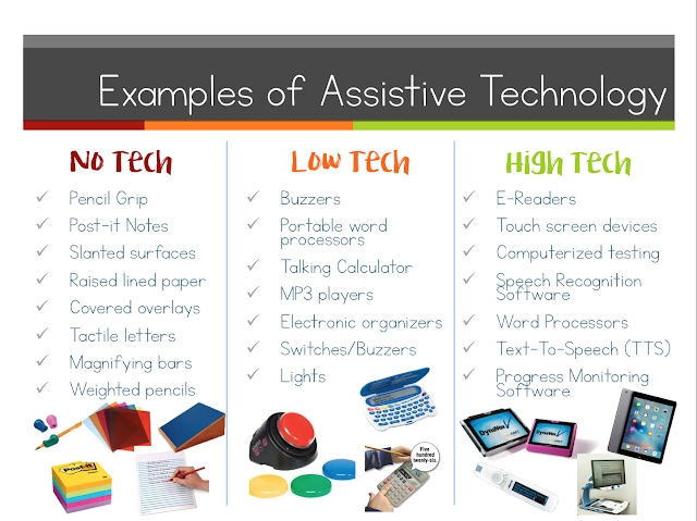 Where It's At: Mrs. Dichiara's Technology Blog: September 2018 pertaining to Examples Of Assistive Technology 56893