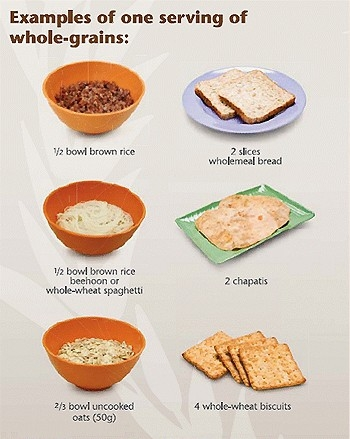 Whole Grains—The Wise Choice! with regard to Examples Of Whole Grain Foods 59505