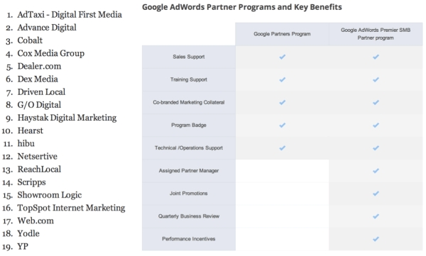 Yp Joins Google's Premier Smb Partner Program - Search Engine Land regarding Premier Smb Partner List
