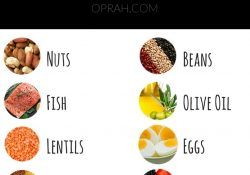 Anti-Inflammatory Foods within Anti-Inflammatory Food List