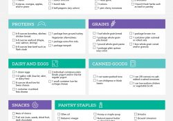 Healthy Grocery List: The Ultimate List When Cooking For One | Greatist with Cheap Healthy Grocery List