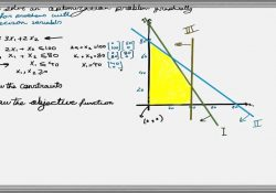 How To Solve A Linear Programming Problem Using The Graphical Method regarding Linear Programming Examples