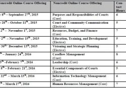 Michigan State University Judicial Administration Program 2015-2016 intended for Msu Course Schedule