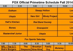 Nielsenwar 2014-15: The Fox Schedule – Grid And Instant Analysis inside Fox Sunday Animation Schedule