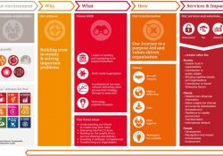 Pwc In The Netherlands - Our Organisation - Pwc pertaining to Pwc Help Desk