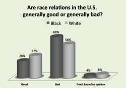 Racism In America – Stetson Today regarding Examples Of Racism Today