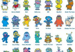 Sesame Street的人物你認識幾個? @ :: 痞客邦 :: In 2018 | Posters with regard to Sesame Street Characters List