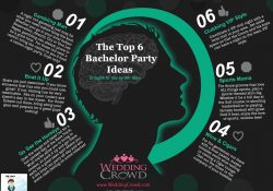 Top Bachelor Party Ideas | Visual.ly for Cheap Bachelor Party Ideas